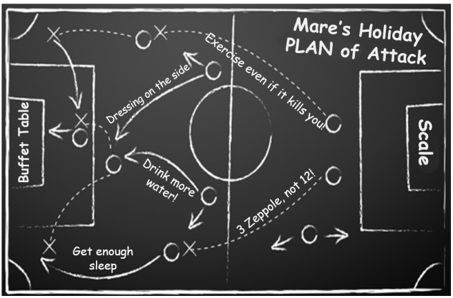 Mare's PLAN of Attack