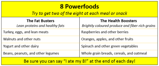 The 8-Hour Diet Powerfoods