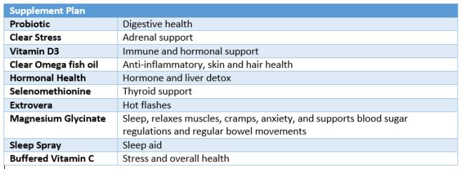 Supplements - Hormone Diet