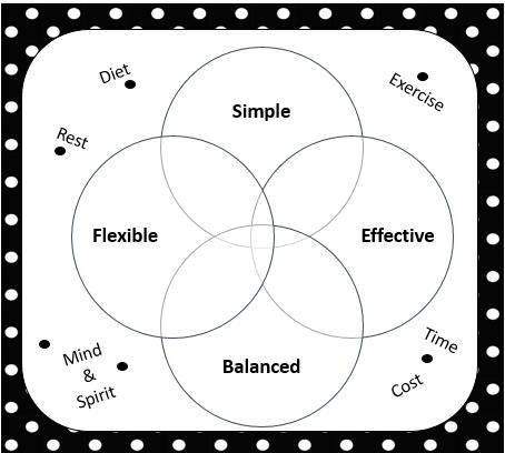 Venn Diagram 2